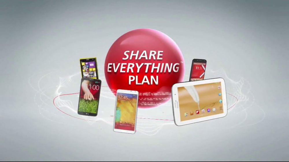 Share everything plan rogers business plans