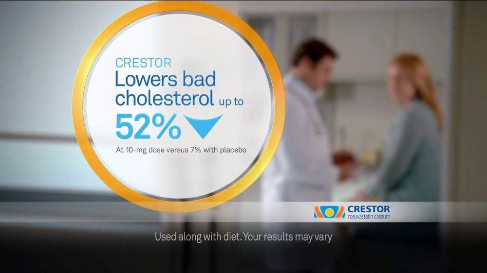Crestor And Diabetes