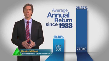 Zacks Investment Research TV Spot, 'Make More'