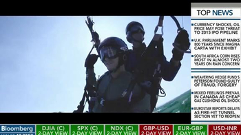 Indonesia Investment Coordinating Board TV Spot, 'New Heights'