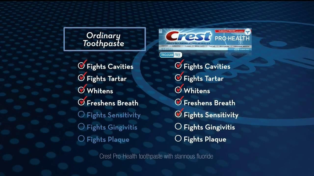 Crest Pro Health TV Spot, 'Check-up' - Screenshot 7